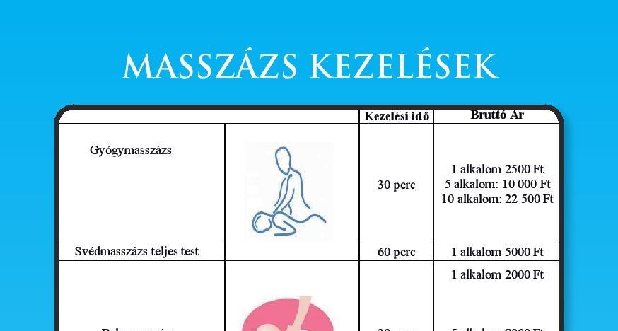 Masszázs és Fizikoterápiás kezelések   Prémium kezelések, elérhető áron!